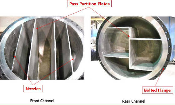 Heat exchanger pass partitions